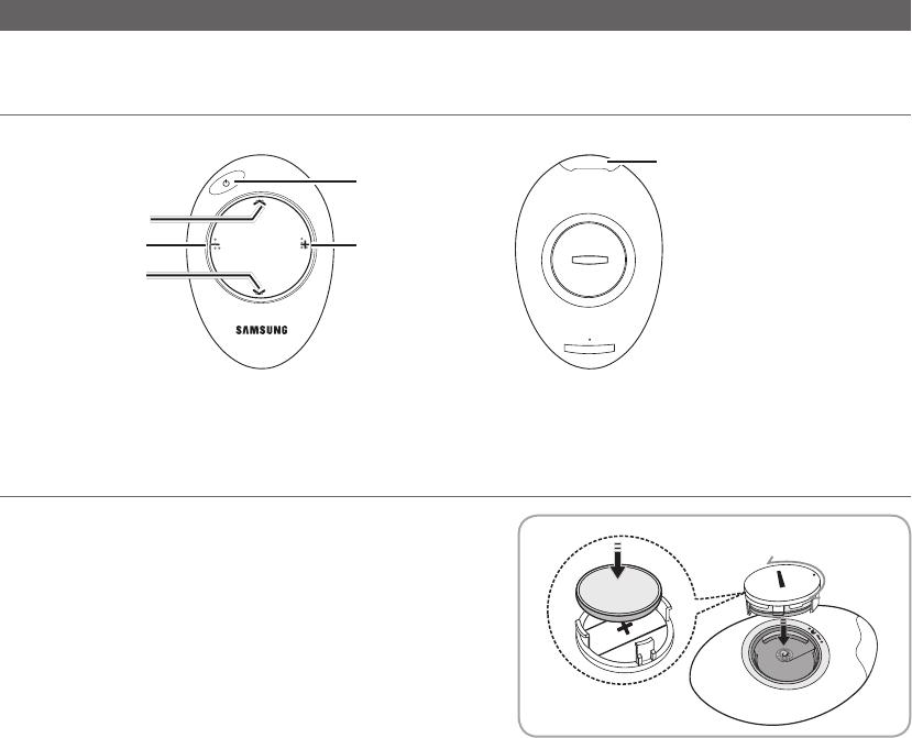 Handleiding Samsung Ue 55c9000 Pagina 4 Van 257 Deutsch English