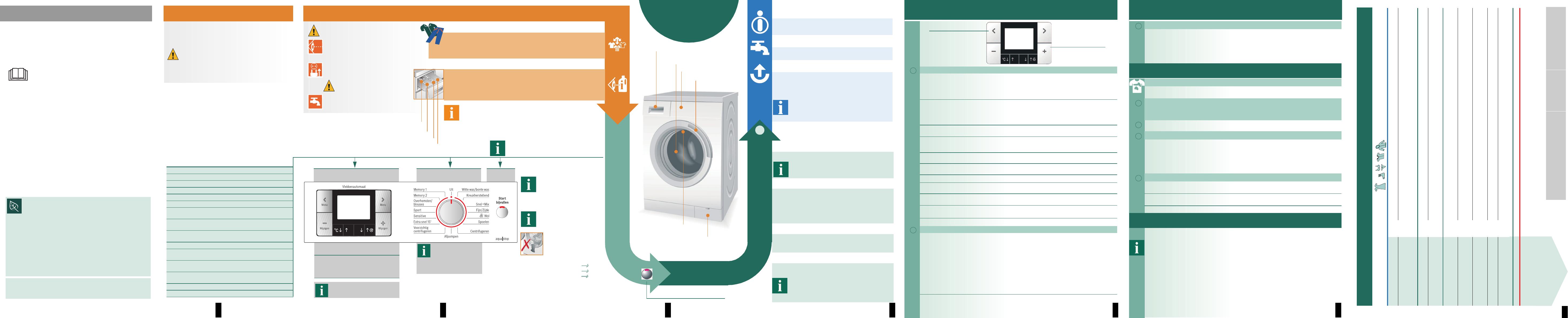 Bosch logixx 8 varioperfect handleiding