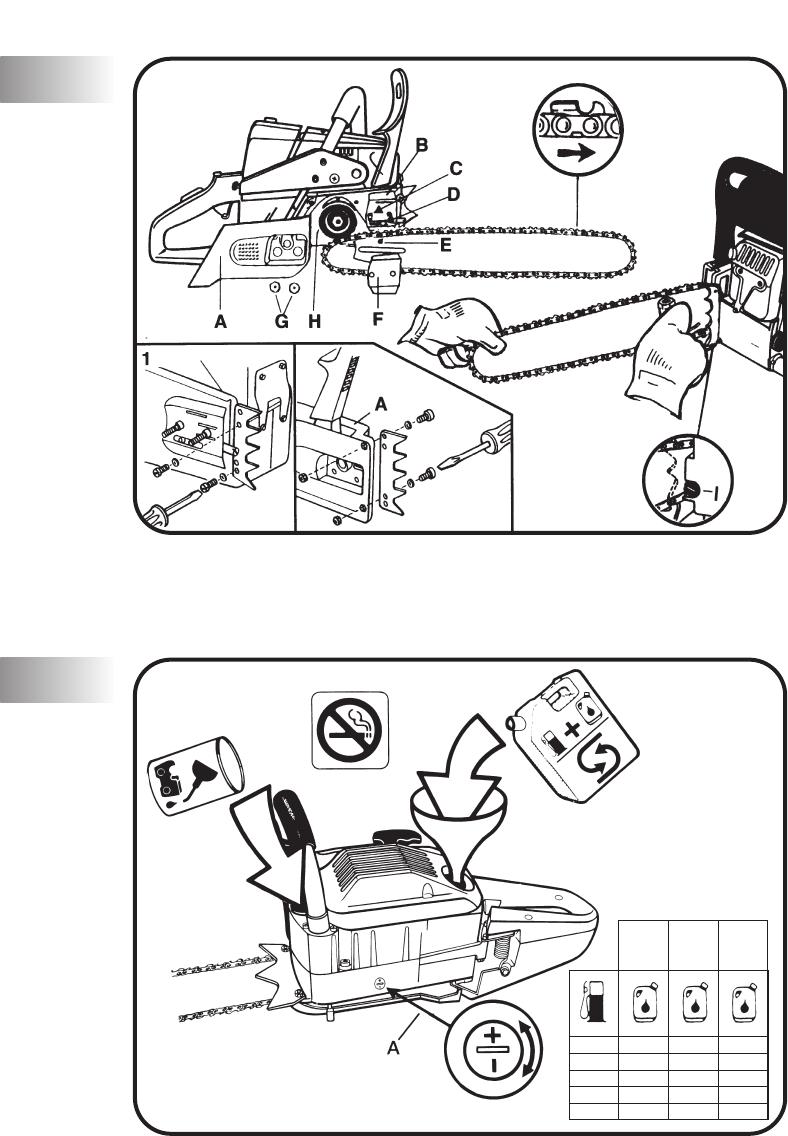 Handleiding Mcculloch Pro Mac 72 Pagina 7 Van 15 Dansk Deutsch Chainsaw Engine Diagrams C