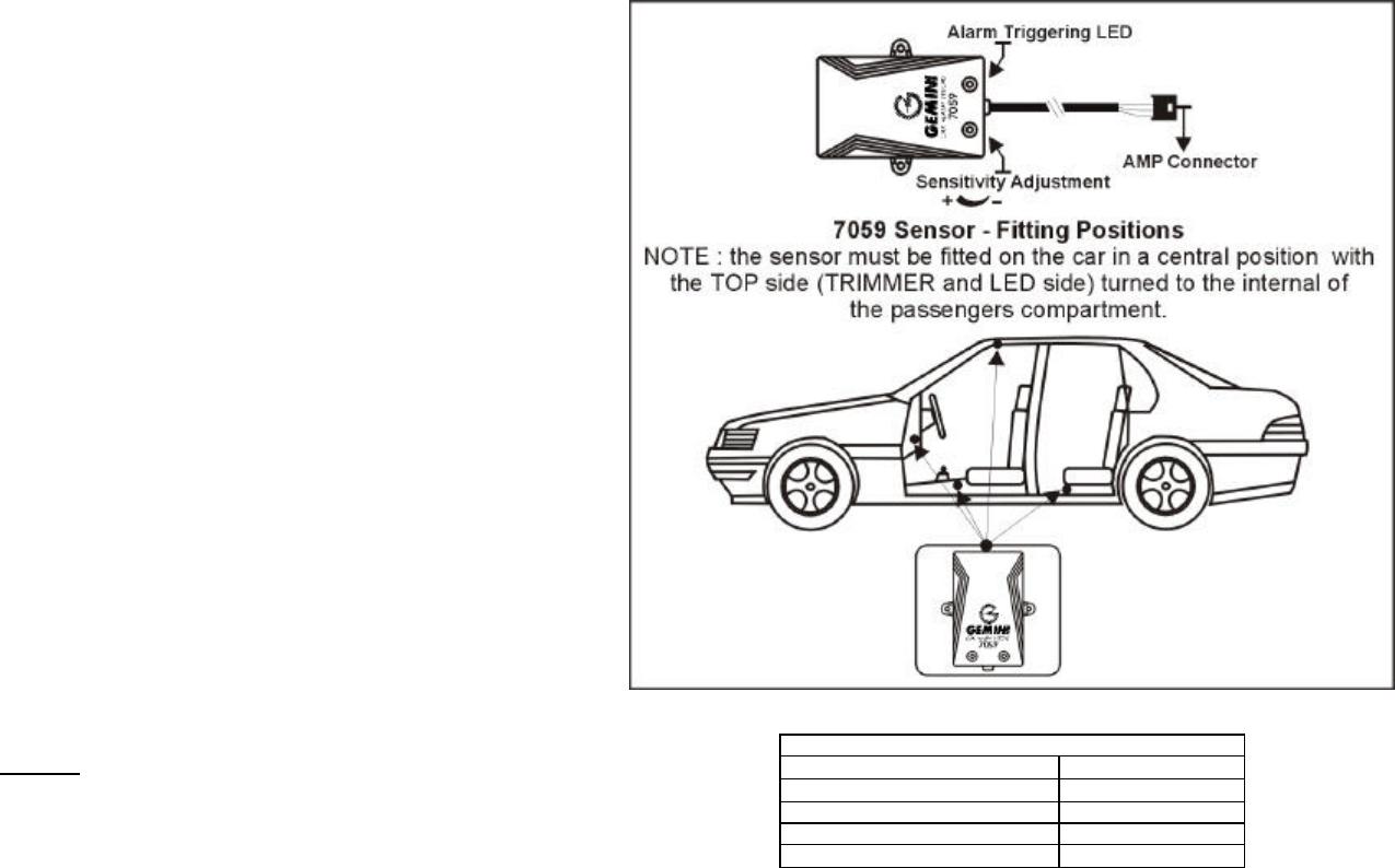 Handleiding Gemini 7057 Pagina 1 Van 5 English Alarm Wiring Diagram Description Of The Module 7059