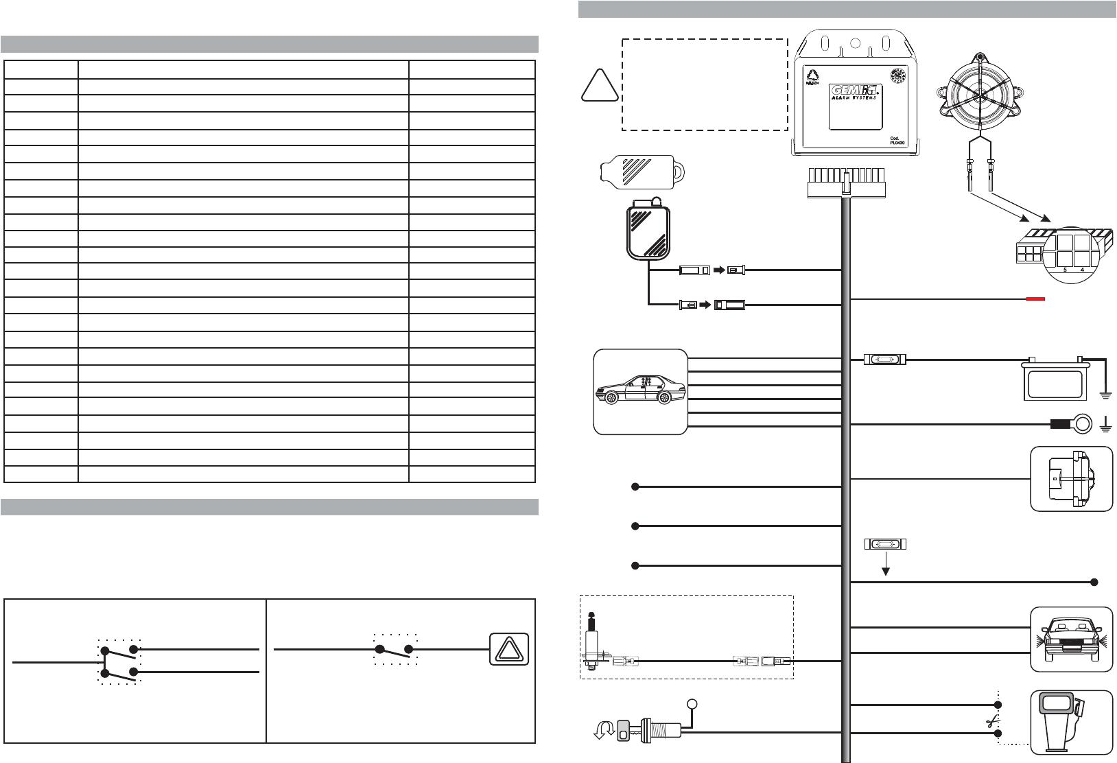Handleiding gemini 863 pagina 1 van 8 english bonnet push button negative input asfbconference2016 Images