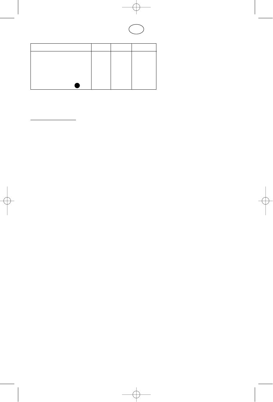 Dremel 395 Wiring Diagram Schematic Diagrams Handleiding Pagina 21 Van 73 Dansk Deutsch English Multi Tool