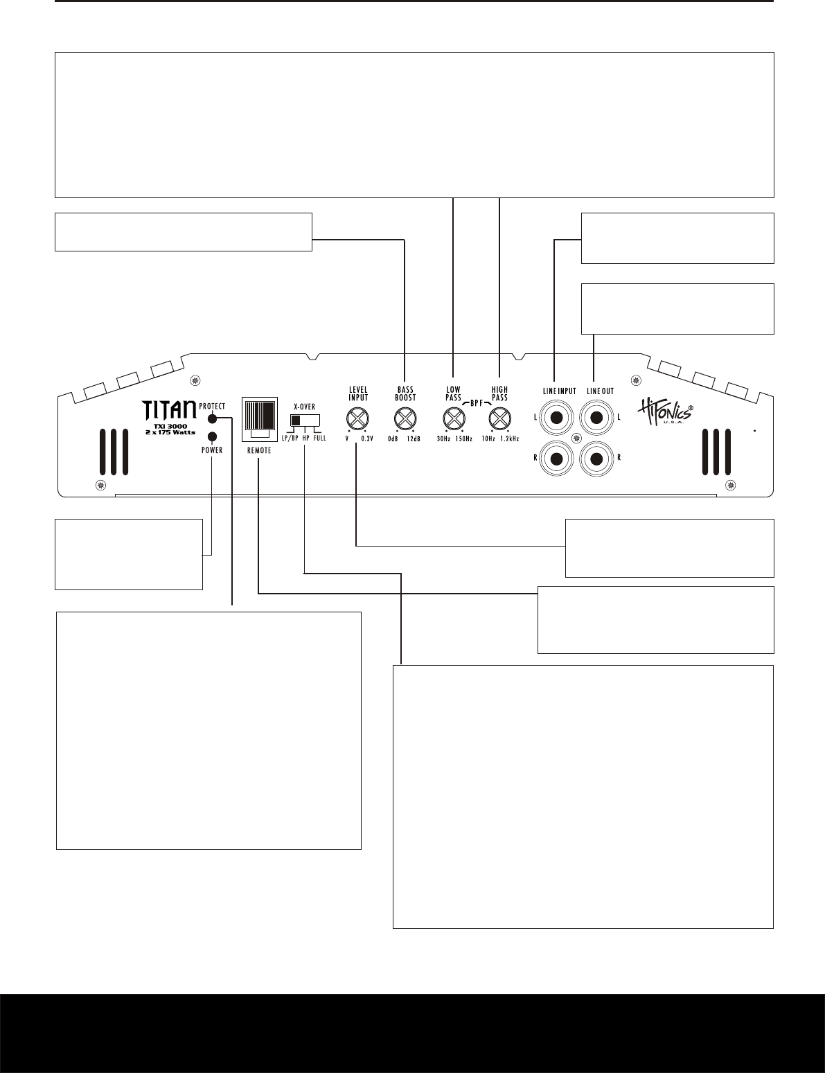 Handleiding Hifonics Txi3400 Pagina 15 Van 24 Deutsch English Amp Wiring Diagram