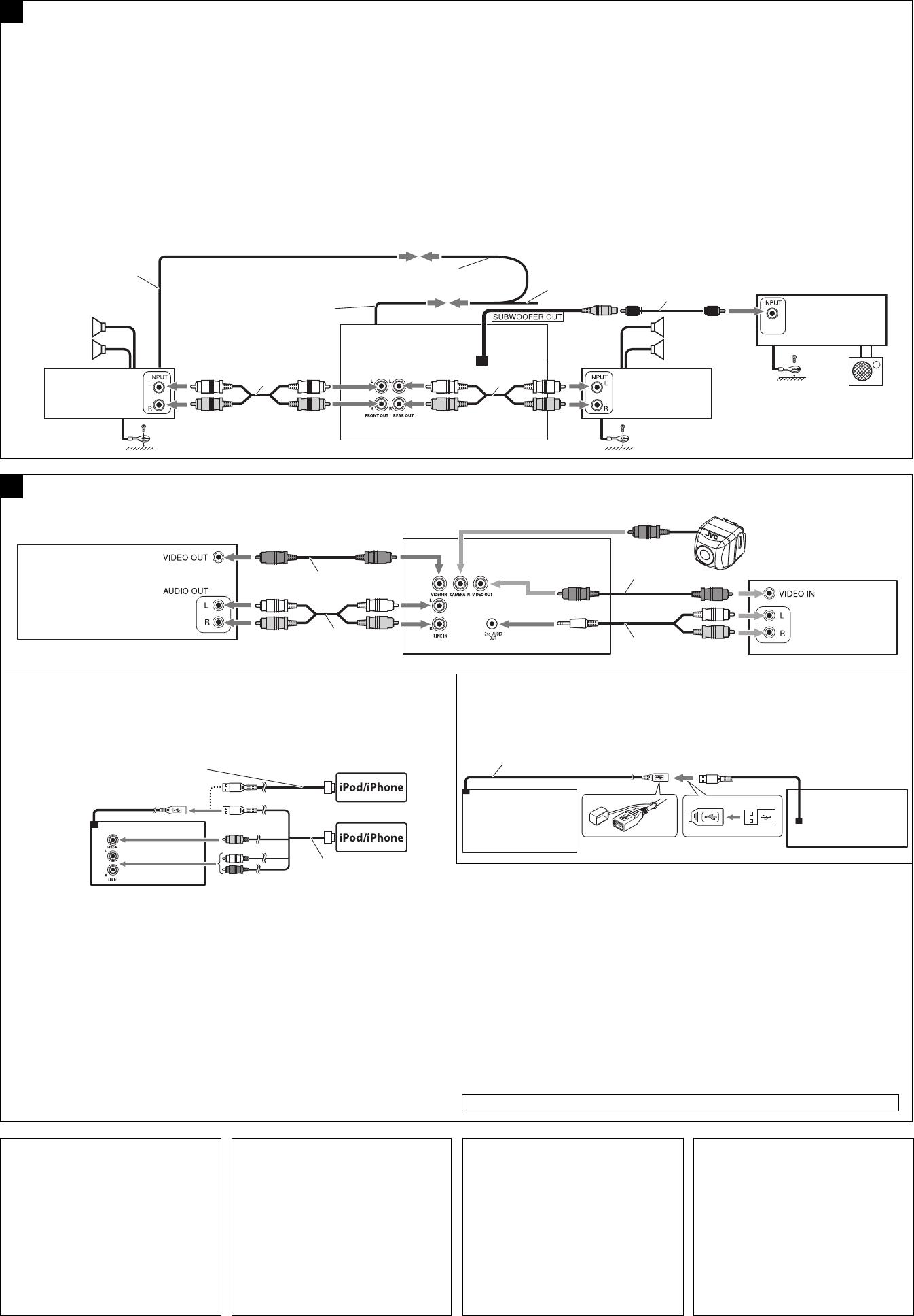 Handleiding JVC KW-AV70BT (pagina 4 van 6) (Deutsch, English ...