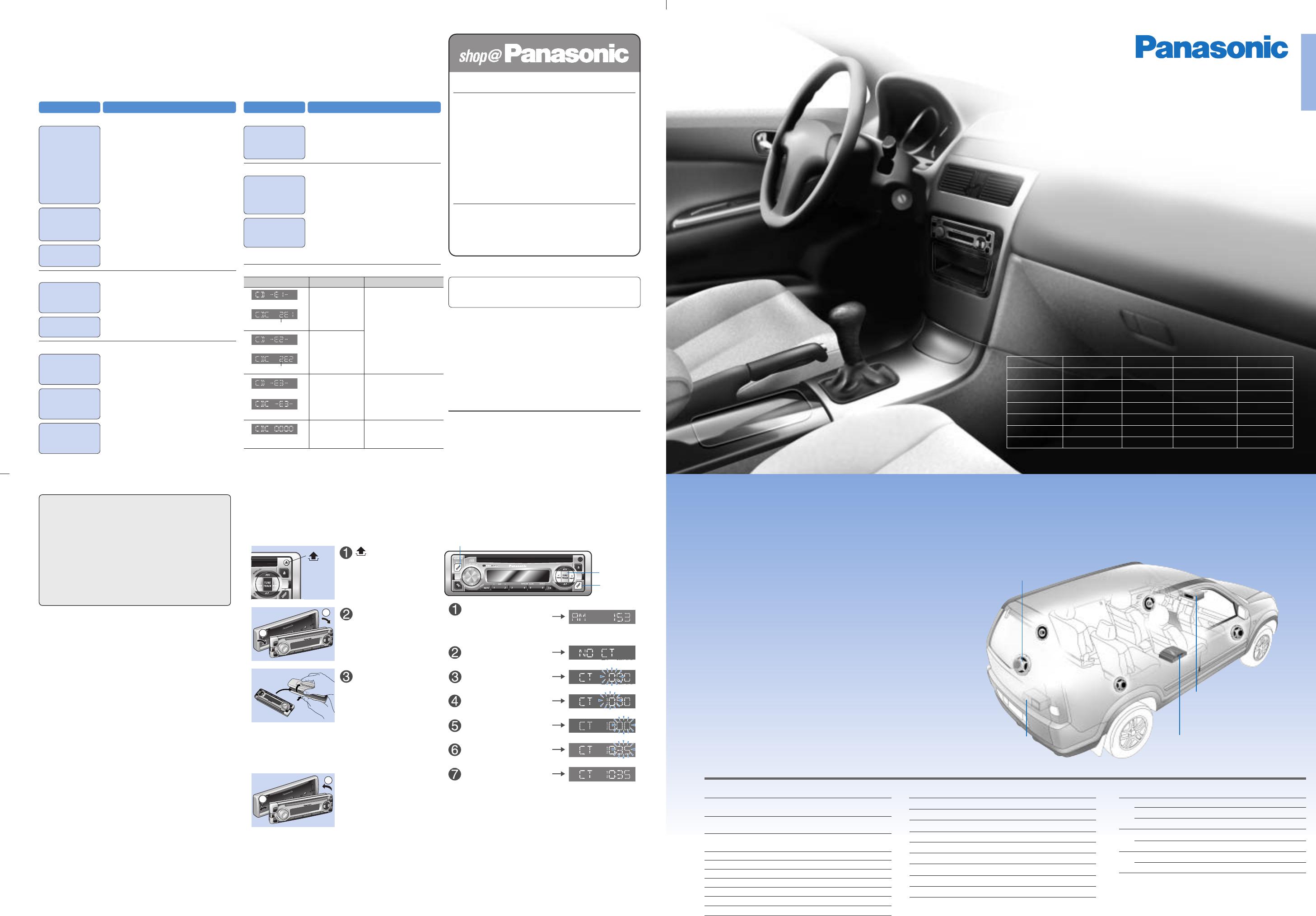 Handleiding Panasonic cq-rdp123n (pagina 1 van 5) (English)