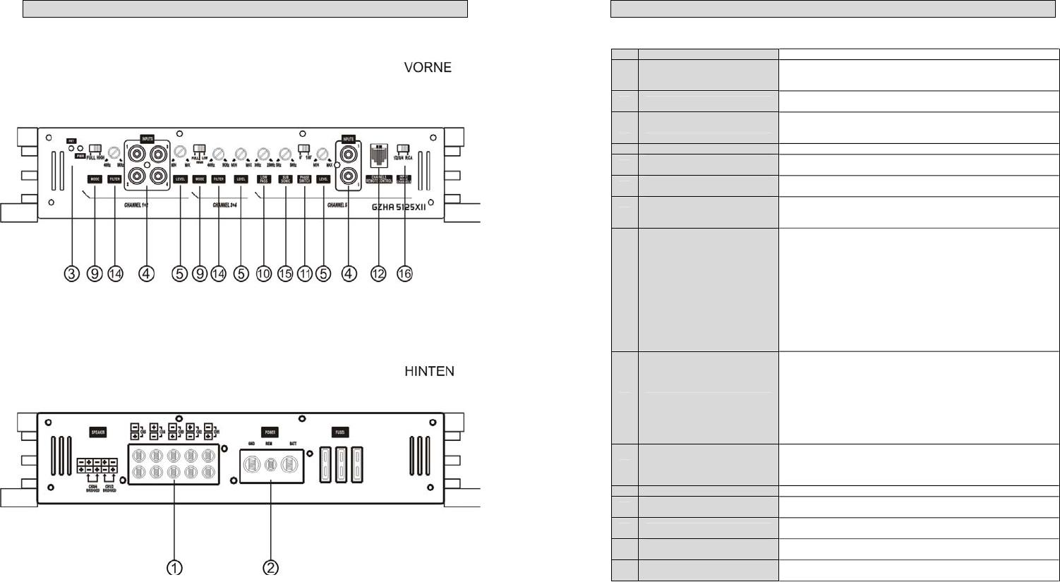 Handleiding Ground zero GZHA 5125 X (pagina 9 van 48) (Deutsch)
