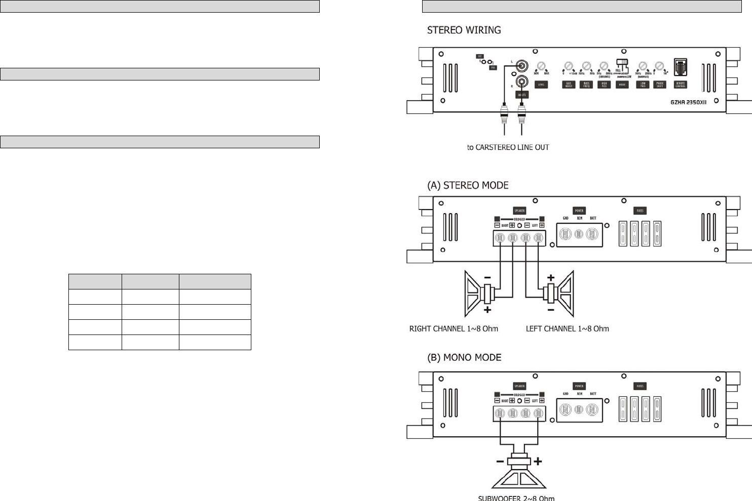 Handleiding Ground zero GZHA 4150 X (pagina 14 van 48) (Deutsch)