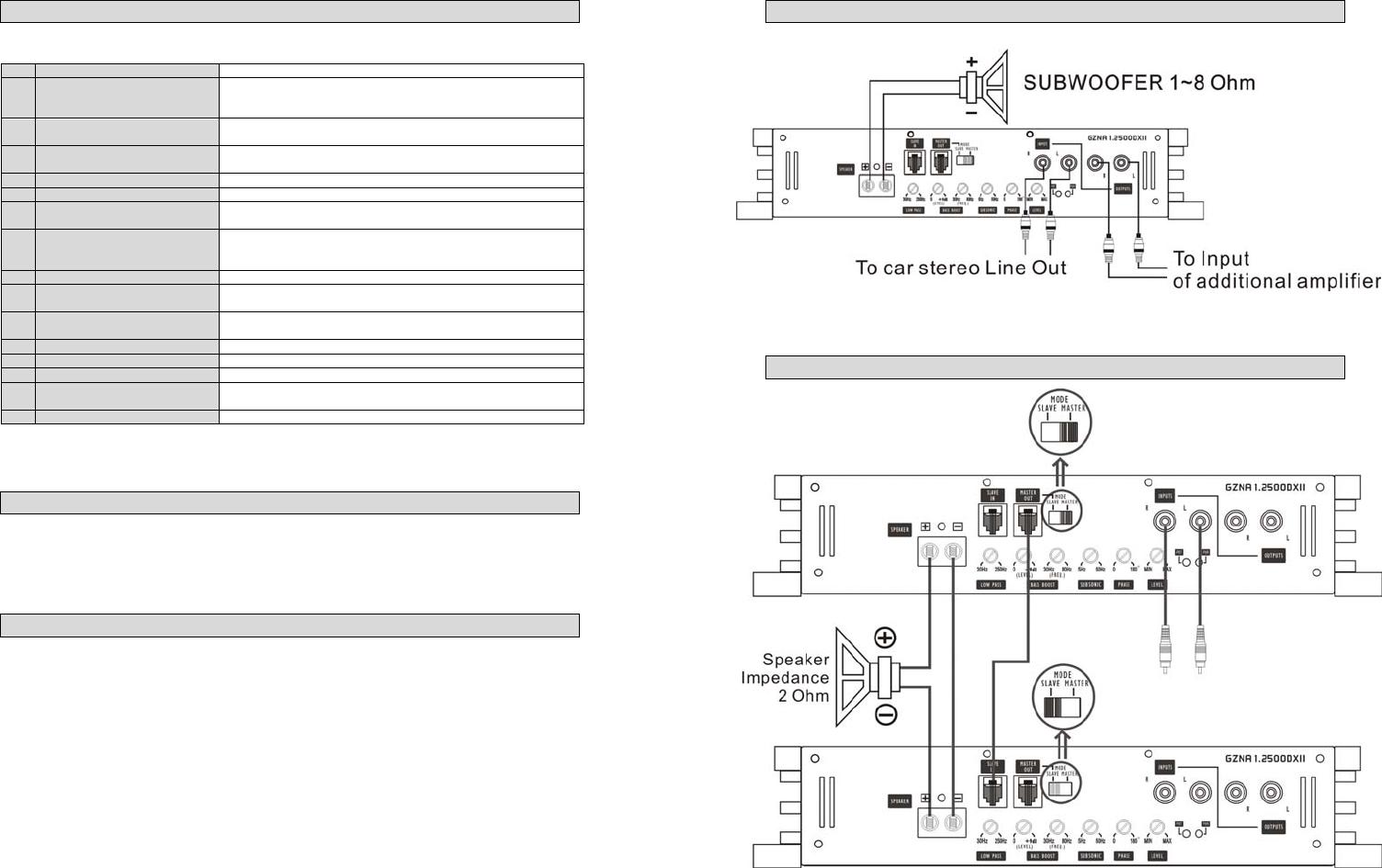 Handleiding Ground zero GZNA 1.2500DXII (pagina 9 van 22) (Deutsch)