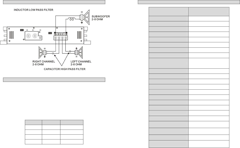 Handleiding Ground zero GZNA 2800XII (pagina 10 van 30) (Deutsch)