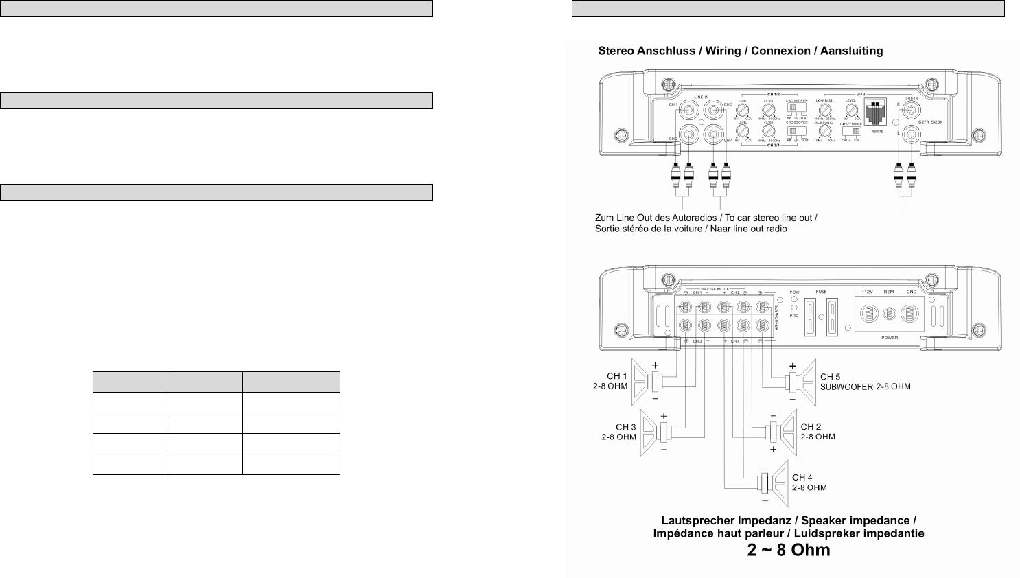 Handleiding Ground zero GZTA 5125X (pagina 11 van 40) (Deutsch)