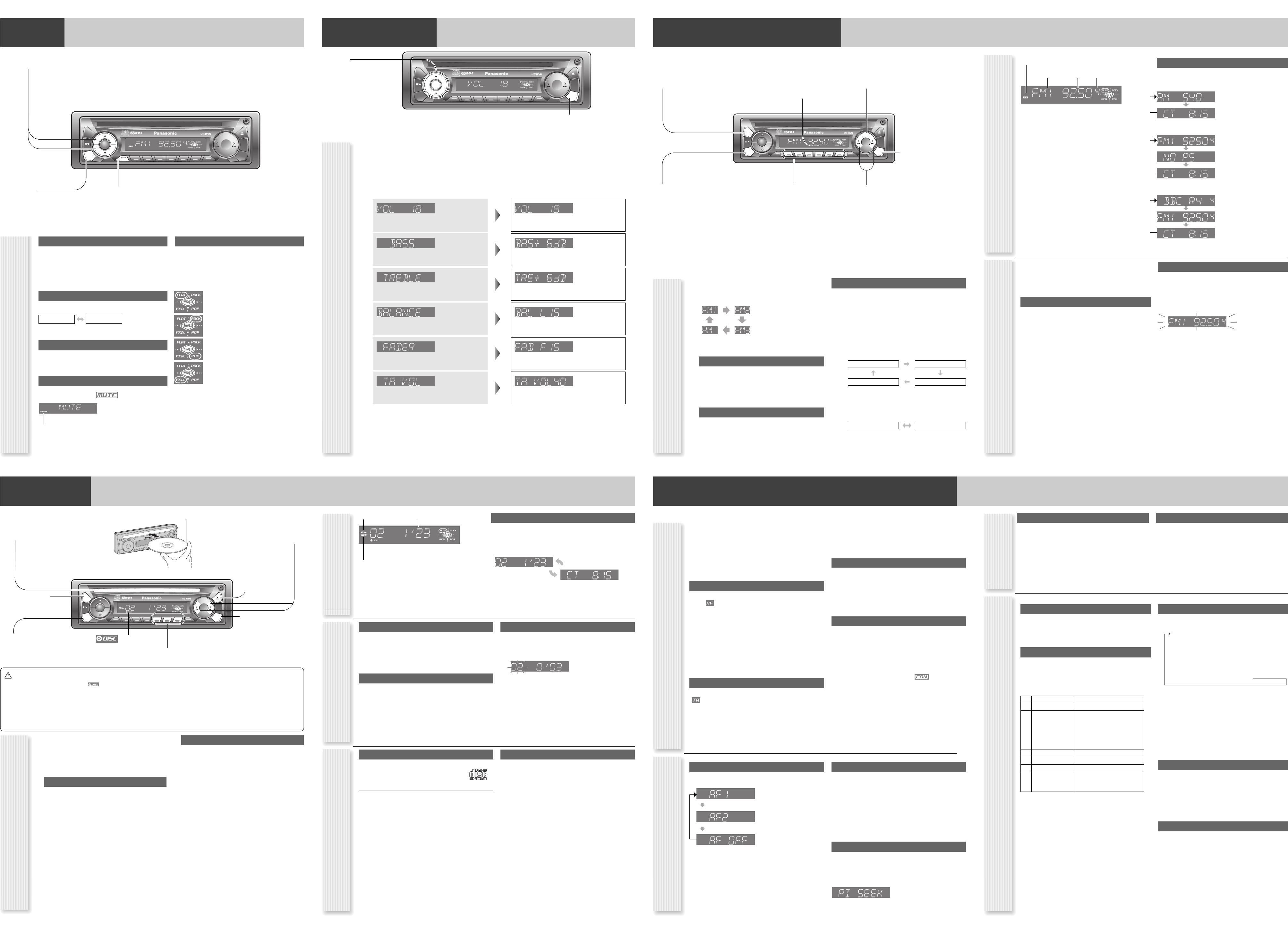Handleiding Panasonic cq-c1021 (pagina 1 van 4) (English)