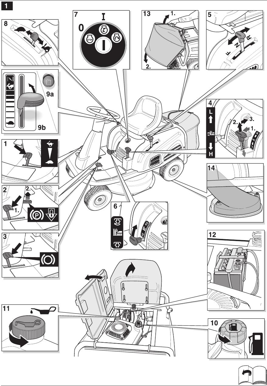 Verbazingwekkend Handleiding MTD Zitmaaier (pagina 3 van 15) (Nederlands) YF-34