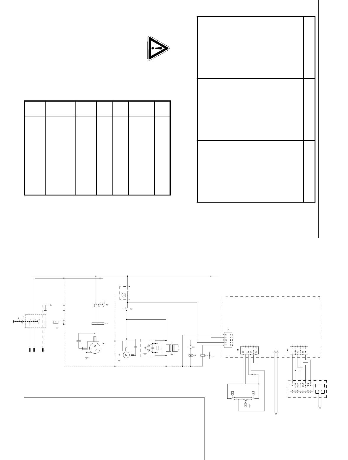 Handleiding Kranzle Therm 635 (pagina 13 van 25) (Deutsch)