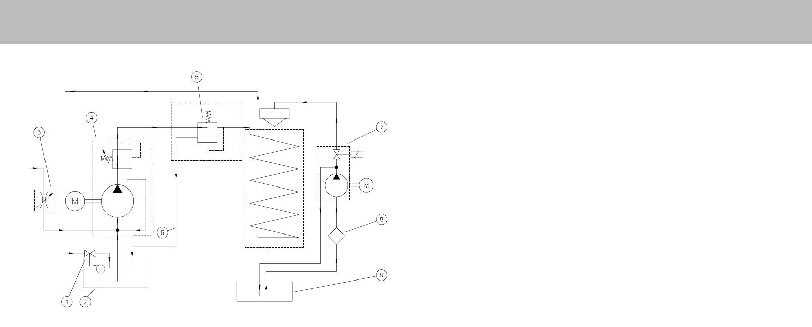 Handleiding Kranzle Therm 890 (pagina 12 van 27) (Deutsch)