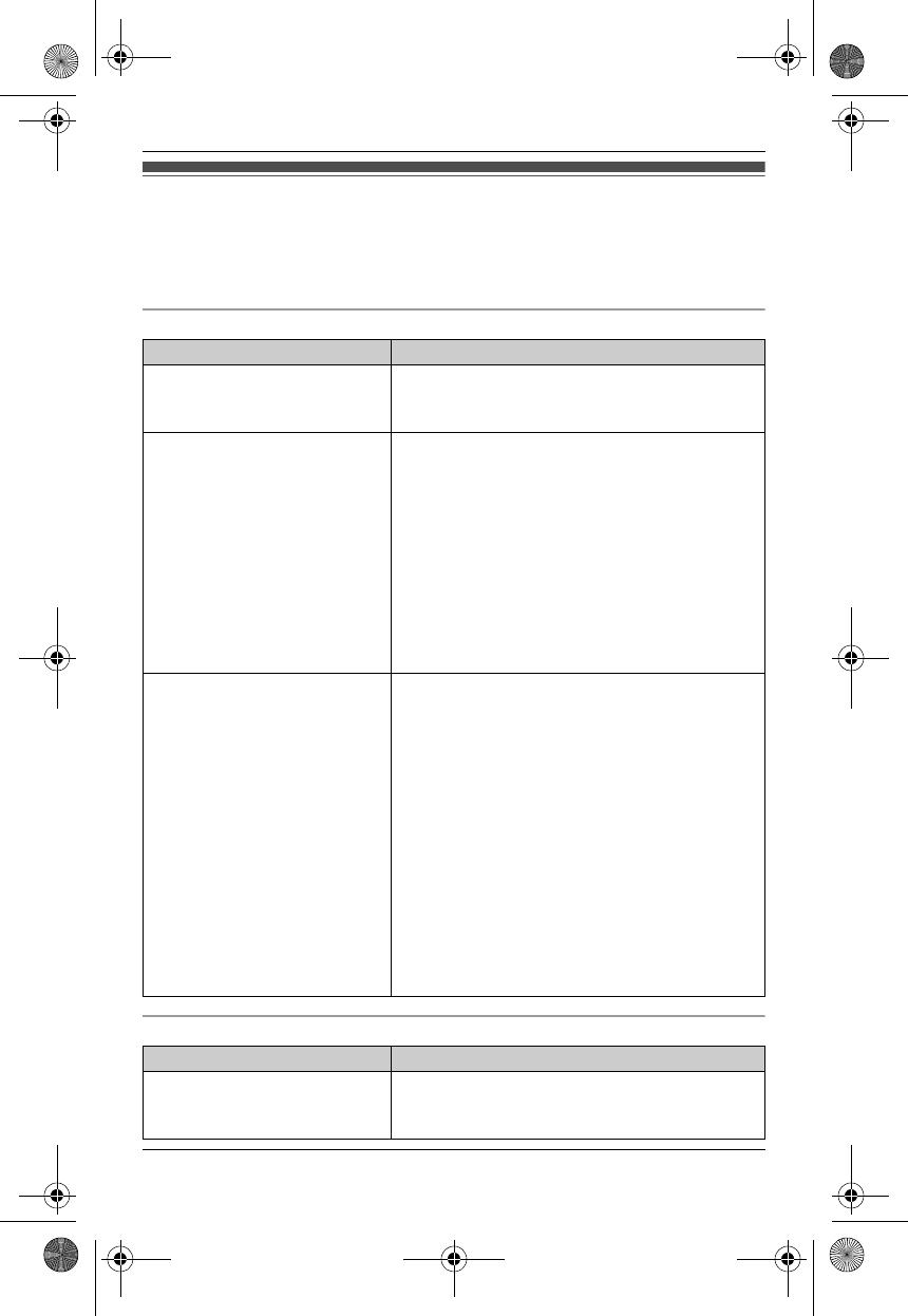 Handleiding Panasonic KX-TG6521 (pagina 43 van 56) (Deutsch)
