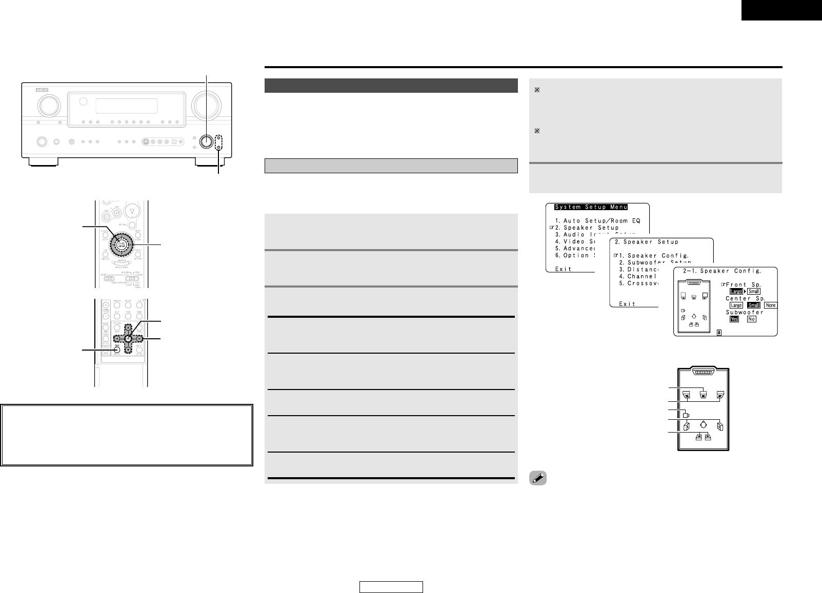 Handleiding Denon AVR-2307 (pagina 63 van 82) (English)