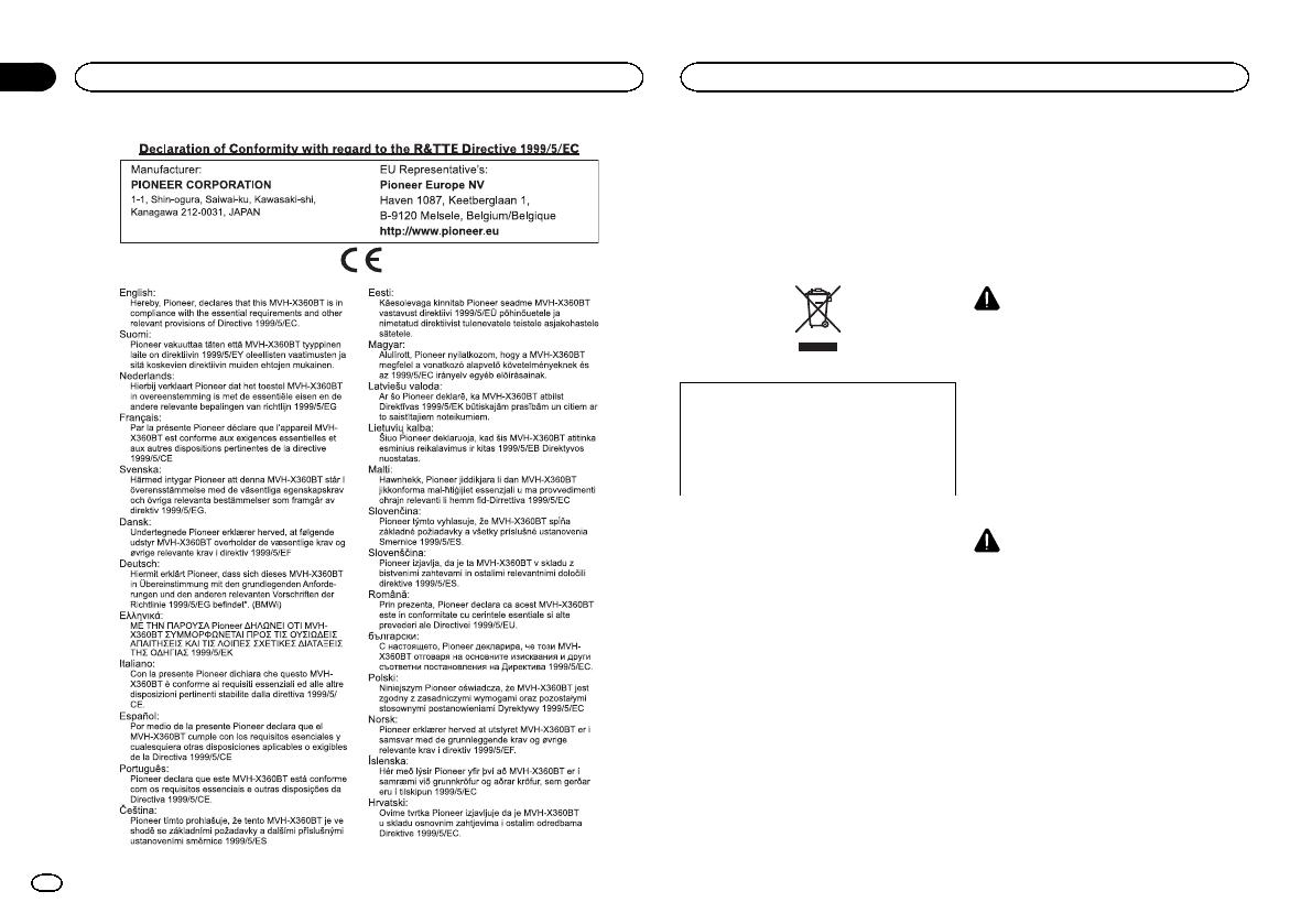 Pioneer Mvhx360bt Wiring Diagram