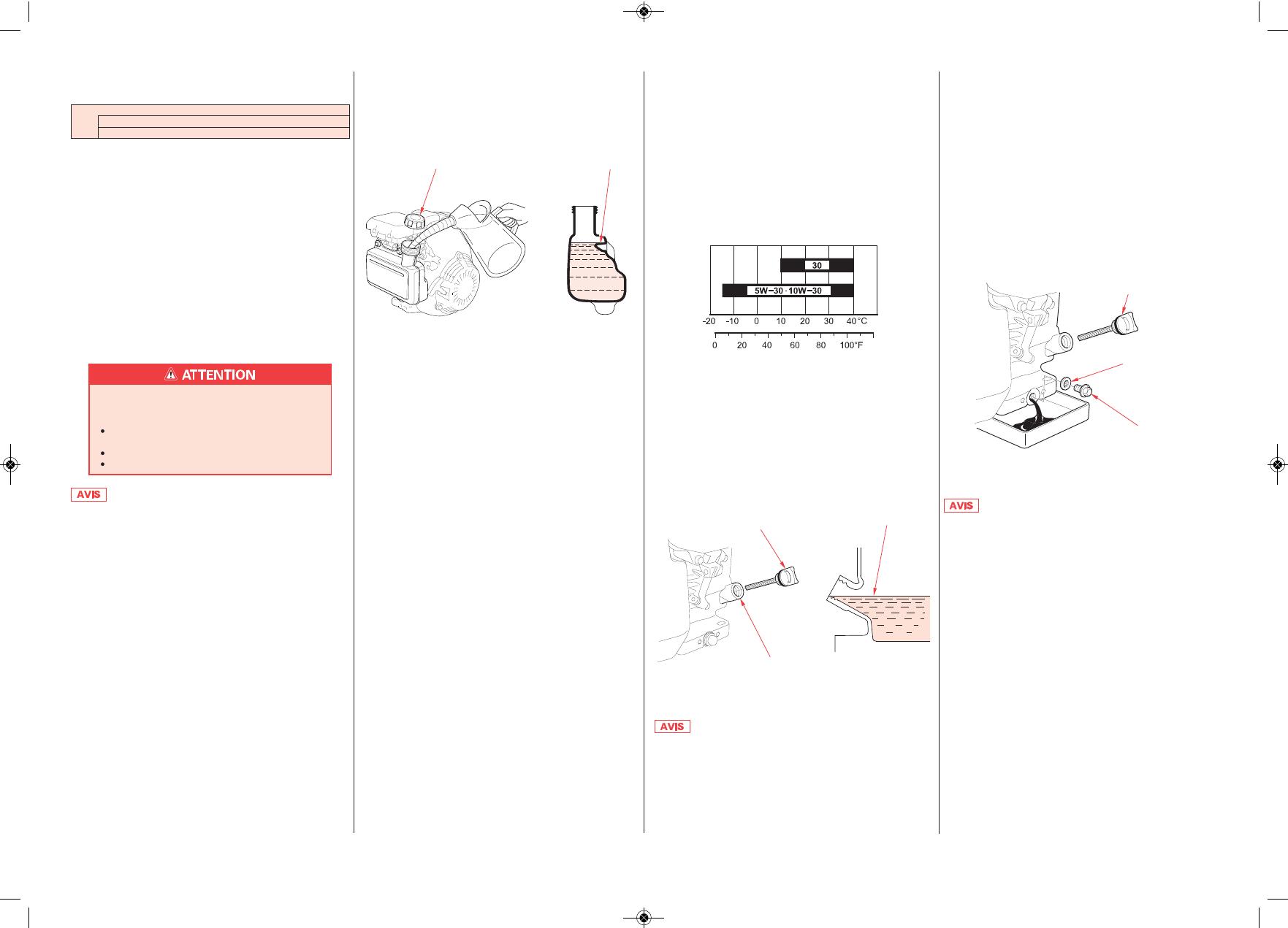 handleiding honda honda engines gc160 pagina 12 van 56 deutsch english espan l fran ais. Black Bedroom Furniture Sets. Home Design Ideas
