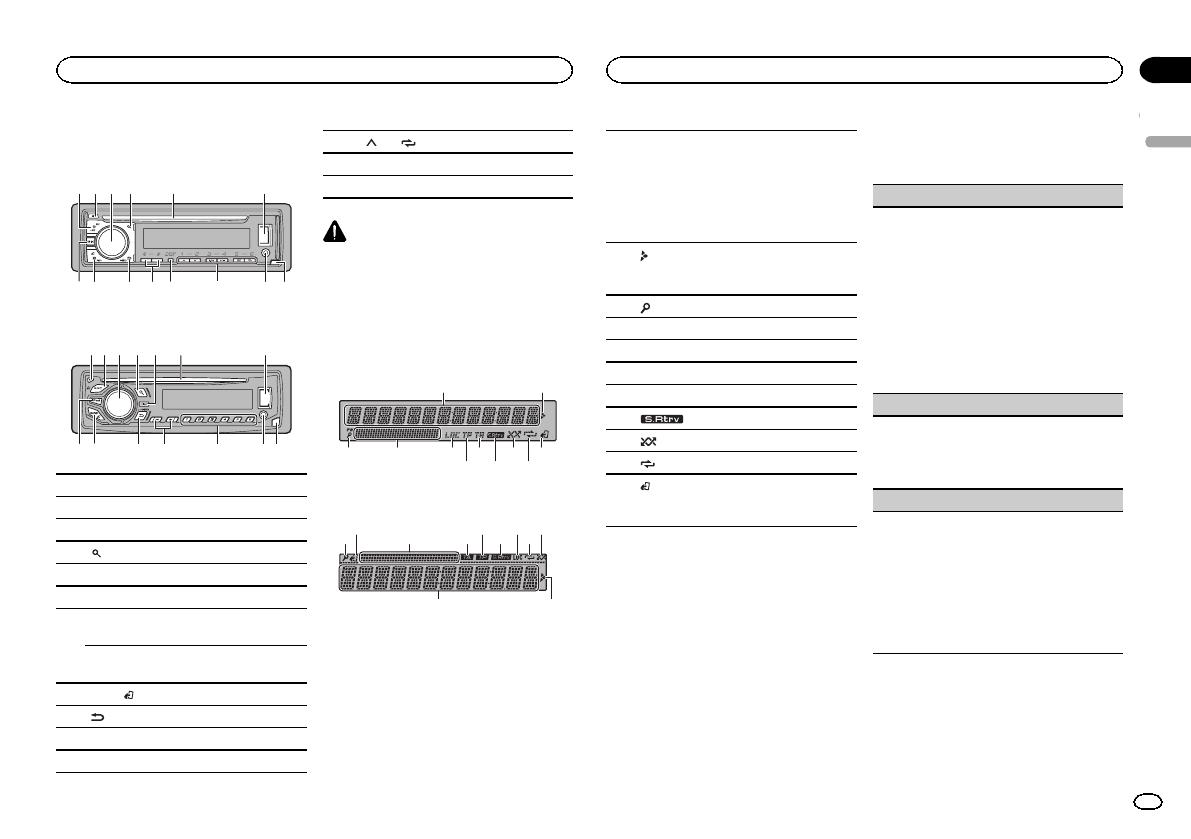 deh wiring diagram pioneer x3600ui