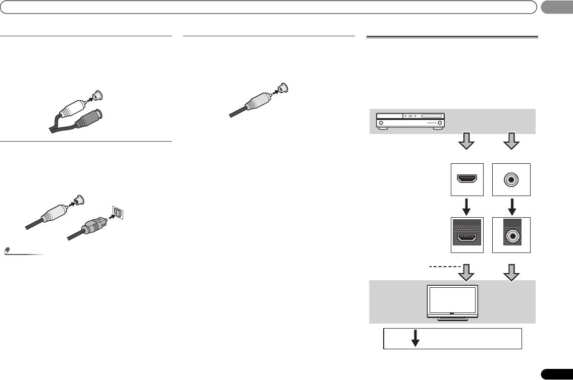 Handleiding Pioneer HTP-072 (pagina 7 van 38) (Deutsch)