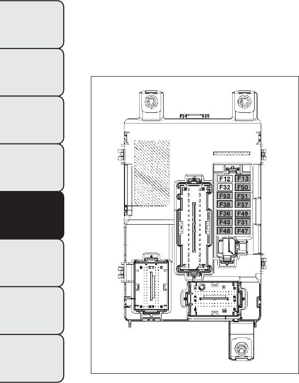 Handleiding Fiat Panda (pagina 167 van 264) (Nederlands)