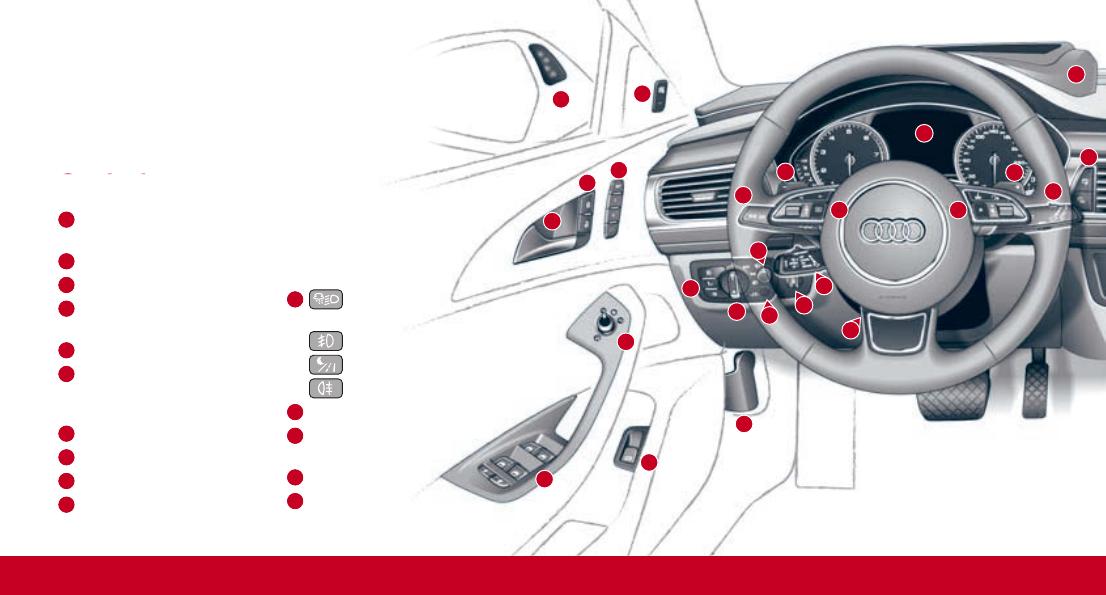 Ongekend Handleiding Audi A6 (pagina 6 van 20) (Deutsch) WH-42