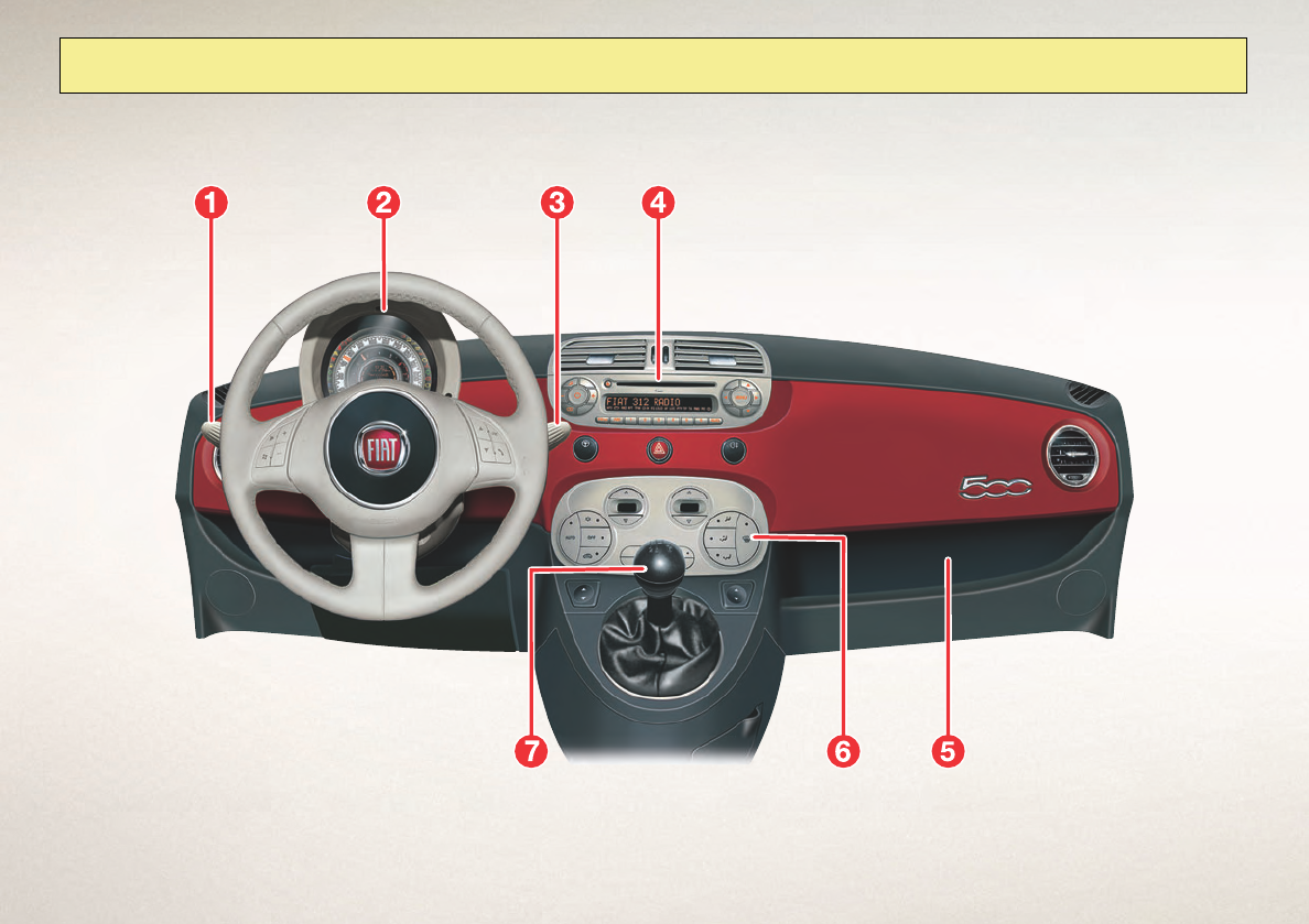 Handleiding Fiat 500 C Pagina 2 Van 14 Nederlands