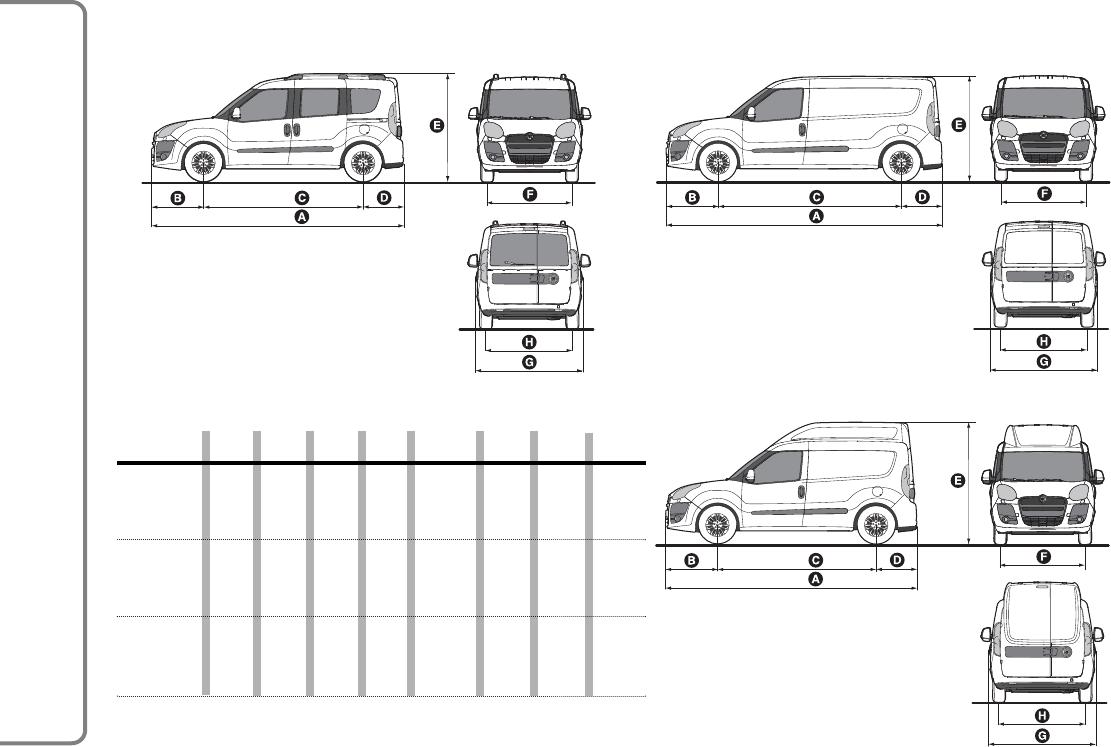 Handleiding Fiat Doblo (pagina 23 van 30) (Nederlands)