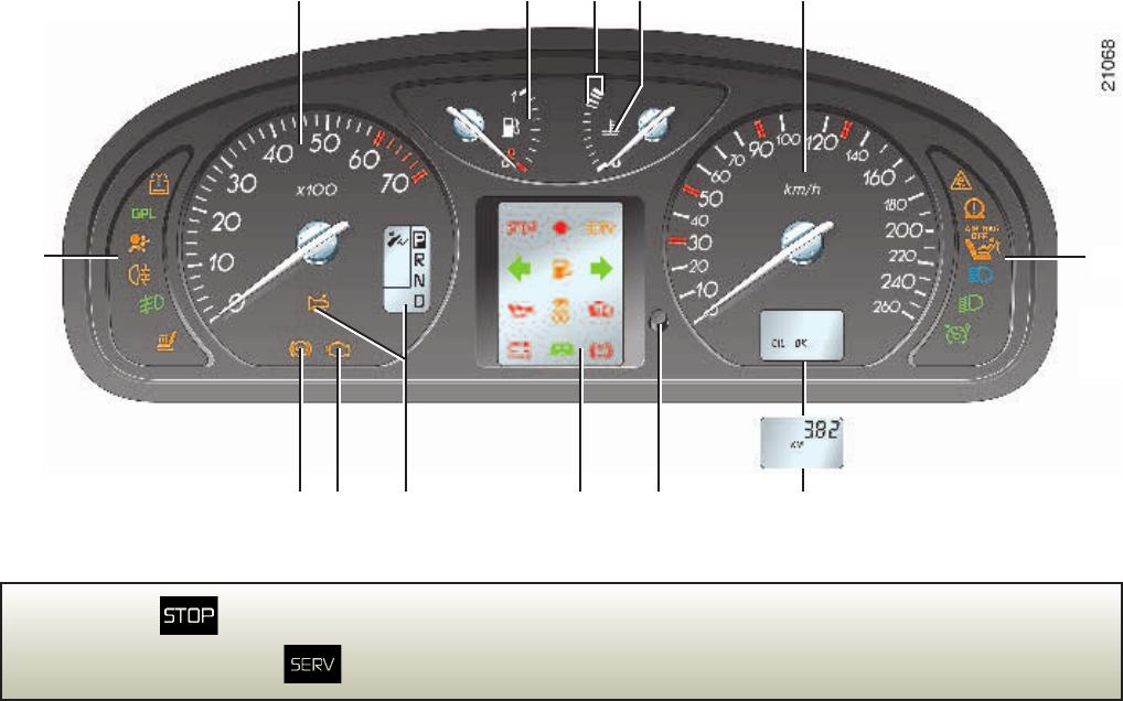 Handleiding Renault Laguna Ii Pagina 61 Van 240 Nederlands