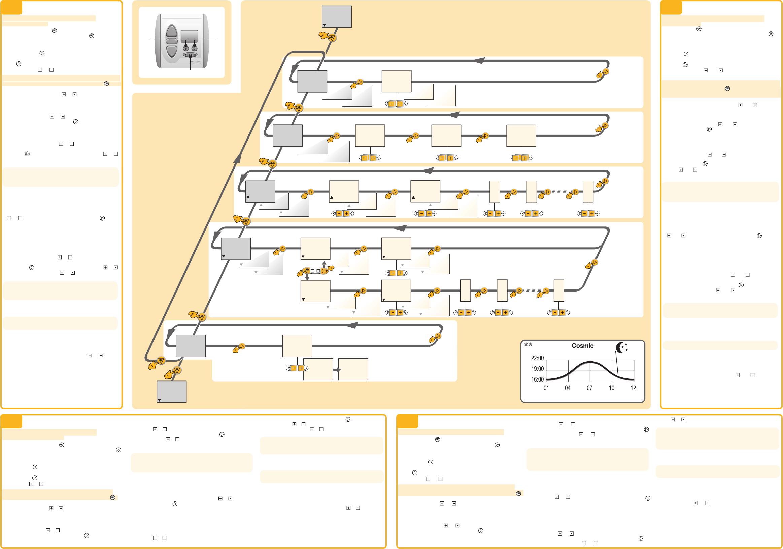 handleiding somfy inteo chronis smart rts pagina 2 van 2. Black Bedroom Furniture Sets. Home Design Ideas