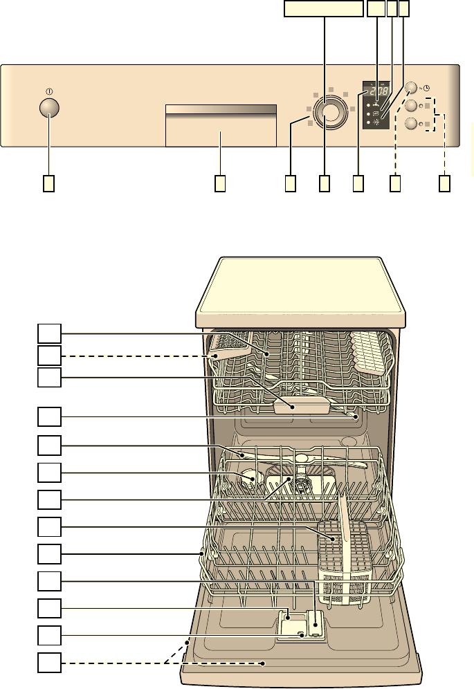 handleiding bosch sms50d52eu (pagina 2 van 44) (français)