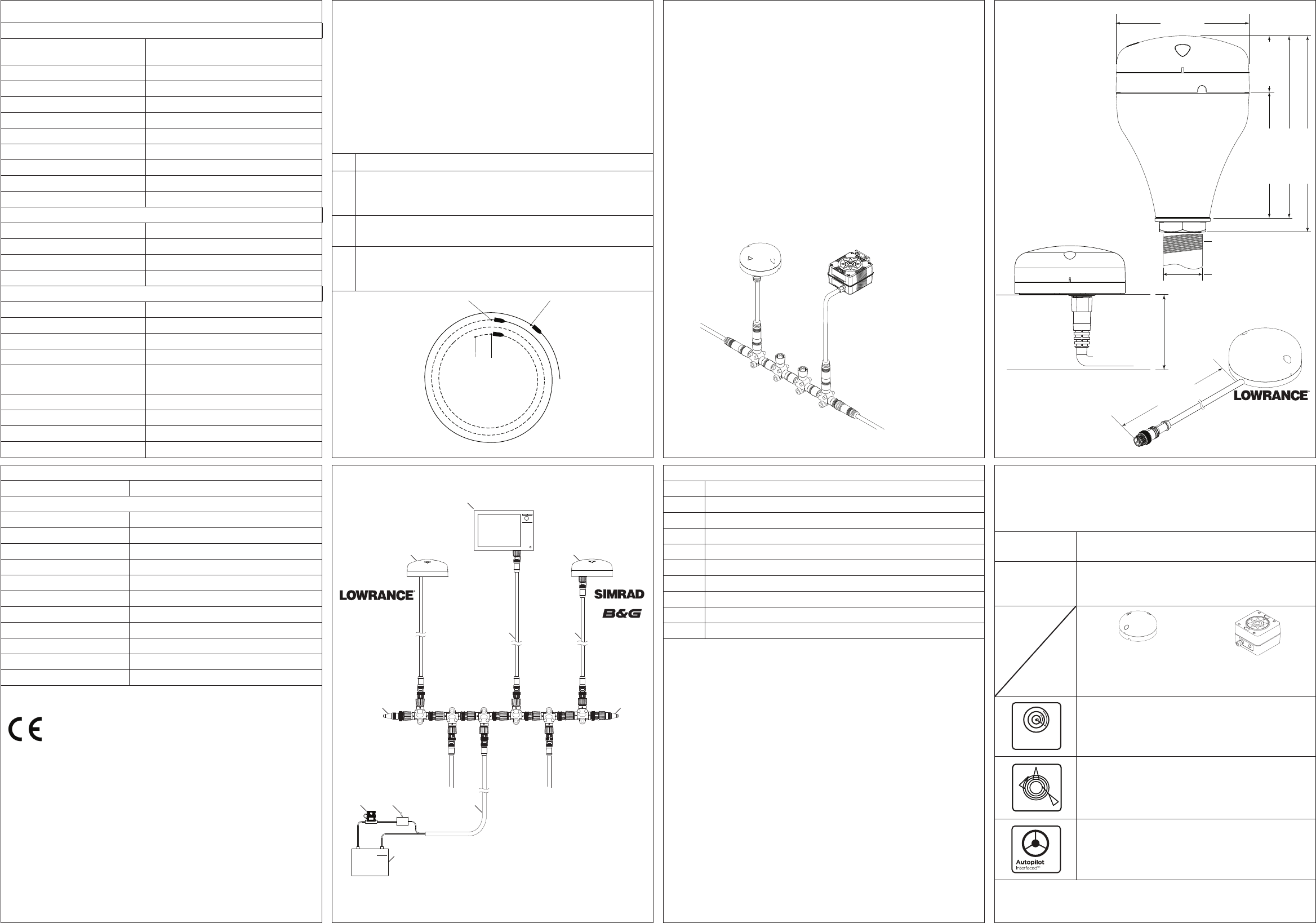 Handleiding Lowrance Gps Antenna Pagina 2 Van English Nmea Cable Wiring Diagram 38 Mm 150