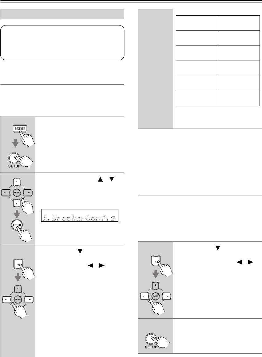 Handleiding Onkyo SKM-330S (pagina 50 van 60) (English)