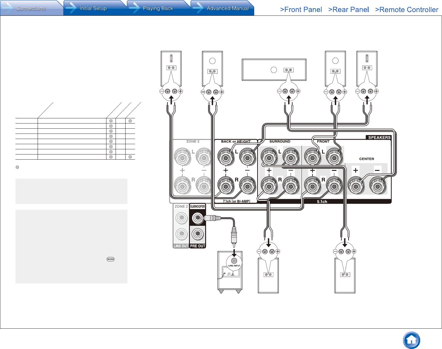 Bi Amping Speakers Diagram