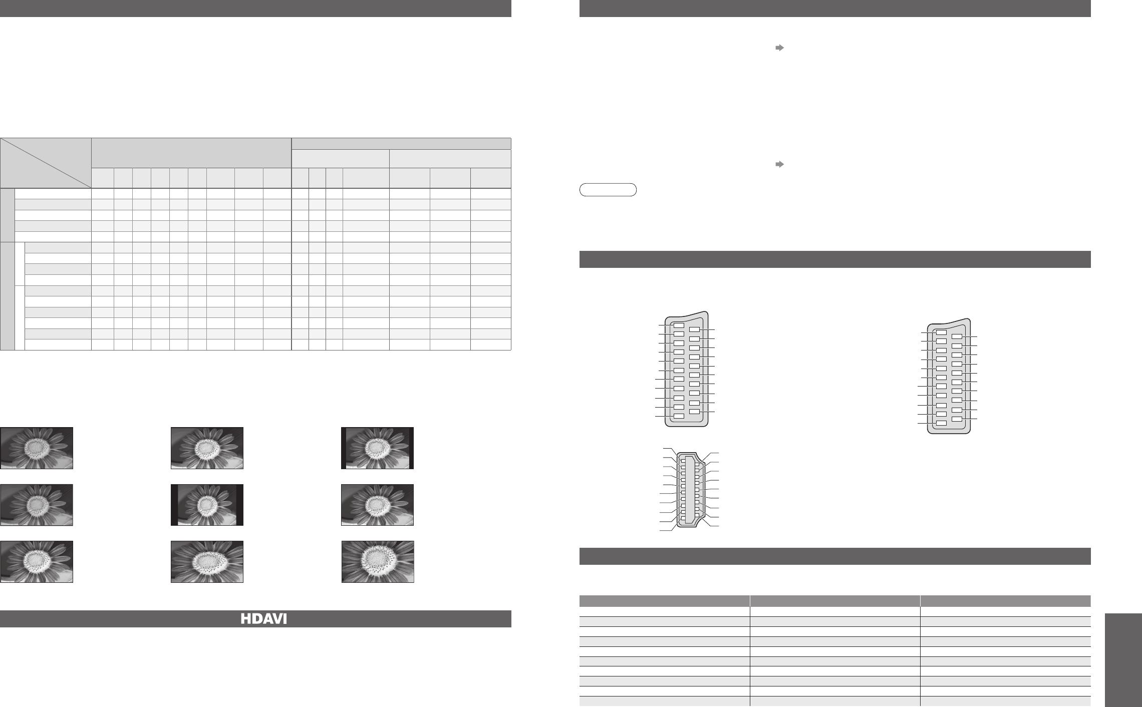 Handleiding Panasonic TH37PX7E (pagina 20 van 22) (English)
