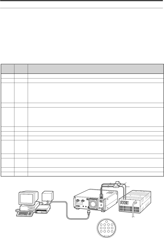 Handleiding Kenwood TS-570D (pagina 68 van 89) (English)