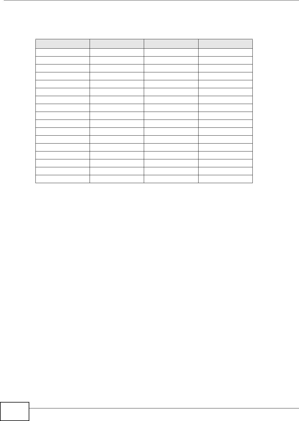 Handleiding ZyXEL WRE2206 (pagina 66 van 70) (English)