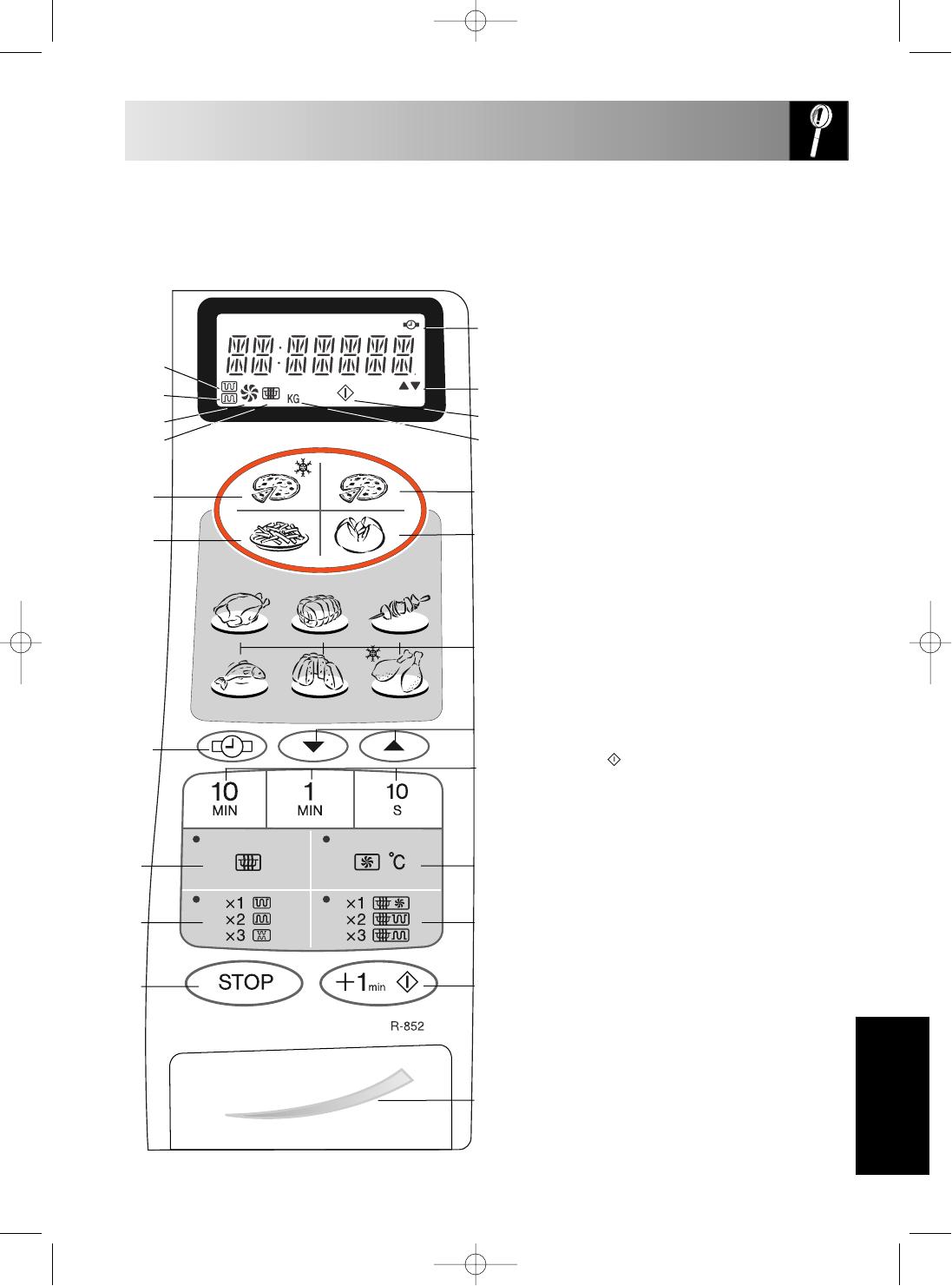 Digital display and indicators