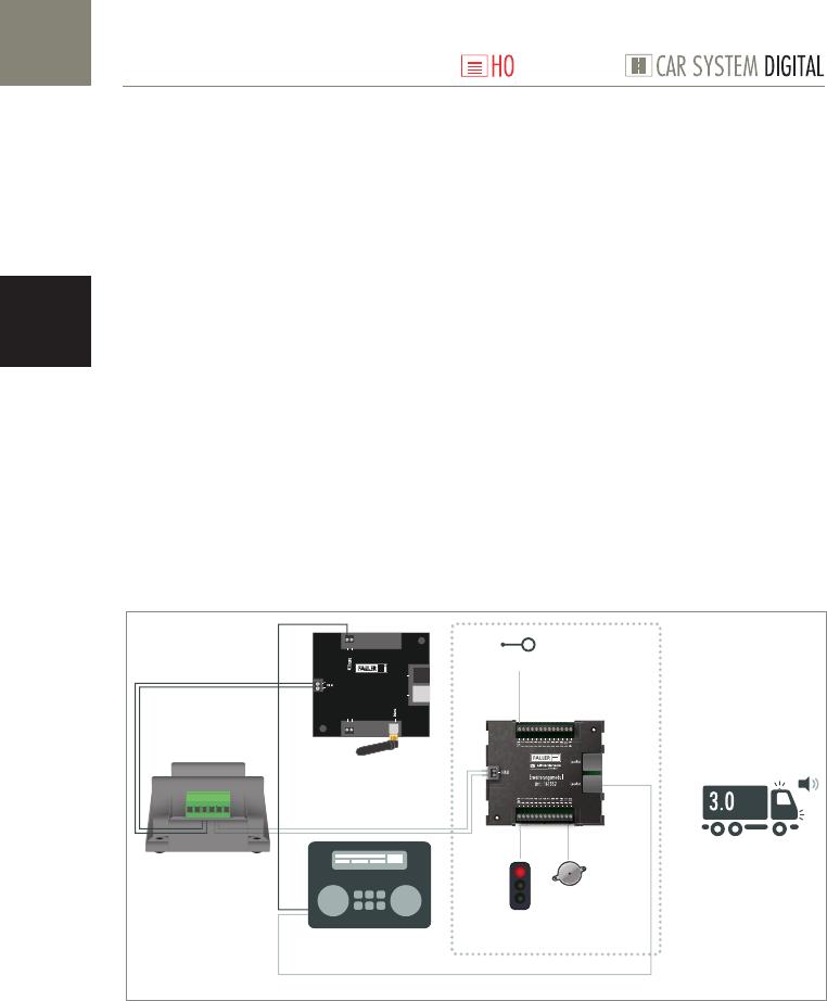 Neuware. Faller Car-System 161674 Parkplatz Elektrisch