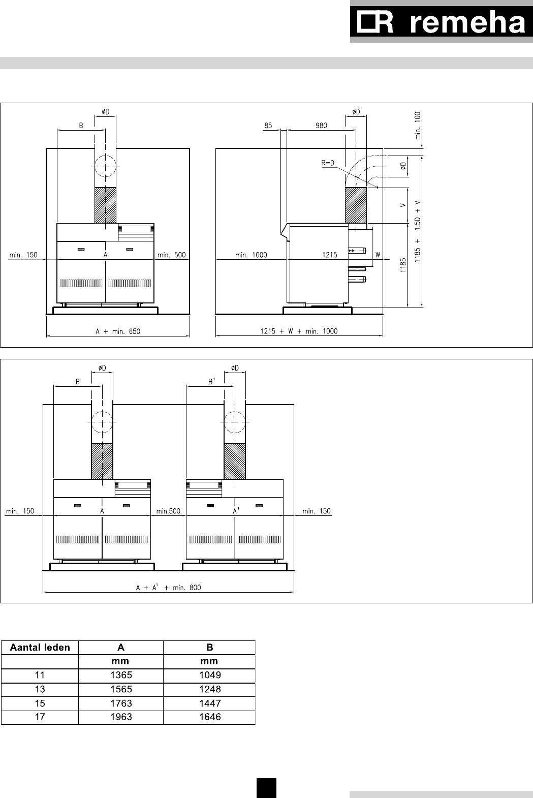 Handleiding Remeha Gas 450 L (pagina 11 van 24) (Nederlands)