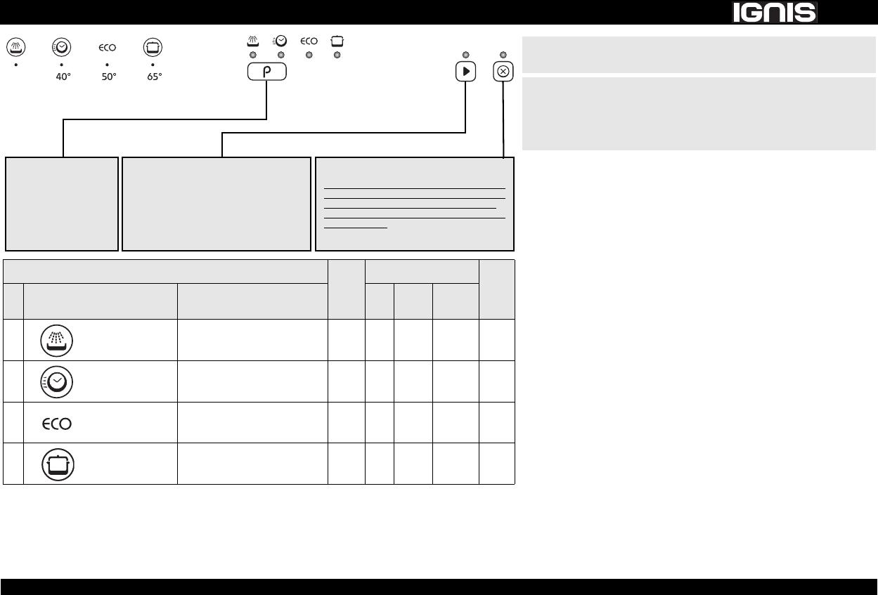 Top Handleiding Ignis ADL 448-4 (pagina 1 van 8) (Nederlands) PC68