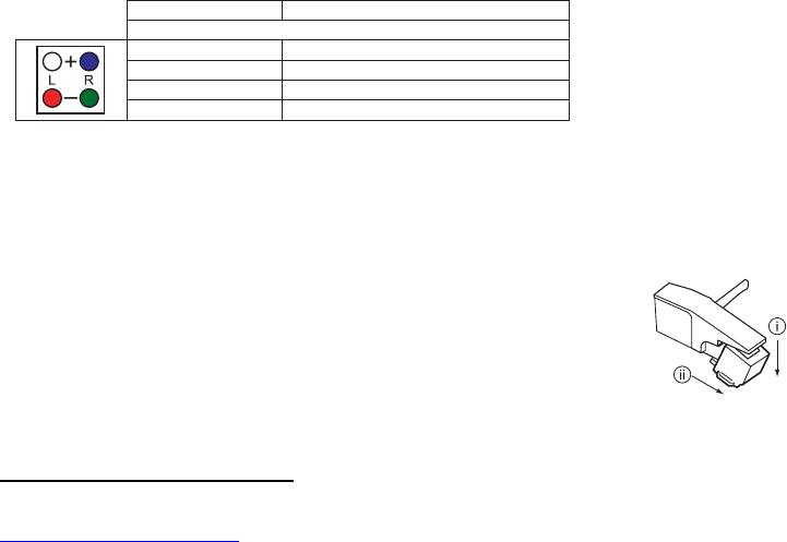Handleiding Akai att 10u (pagina 9 van 12) (English)