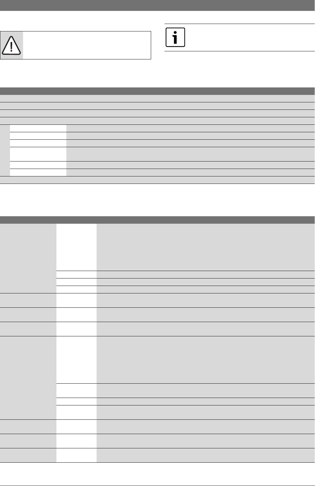 Handleiding Nefit MS 200 (pagina 28 van 192) (Deutsch, English ...