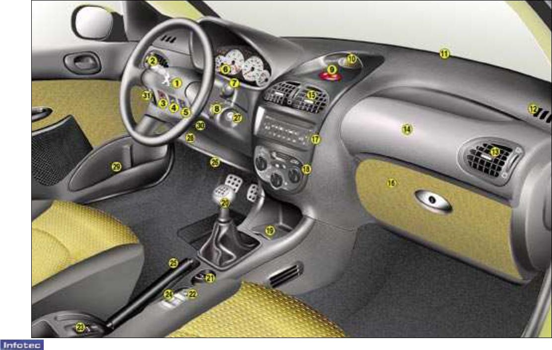 Handleiding Peugeot 206 CC - 2006 (pagina 1 van 133) (Nederlands)