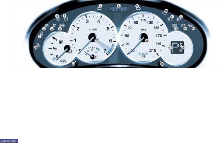Handleiding Peugeot 206 Cc 2006 Pagina 18 Van 133 Nederlands