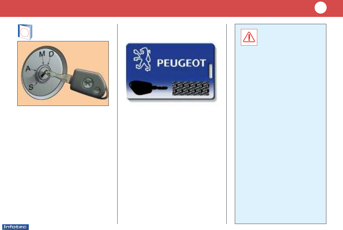 Handleiding Peugeot 106 2002 Pagina 1 Van 107 English Fuse Box Your At A Glance