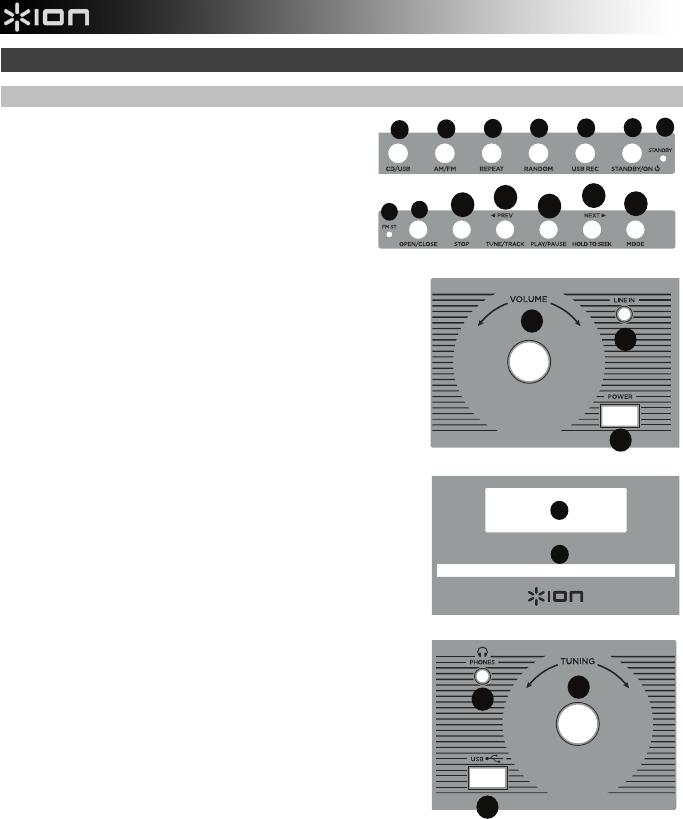 Handleiding Ion Complete LP (pagina 38 van 44) (Deutsch