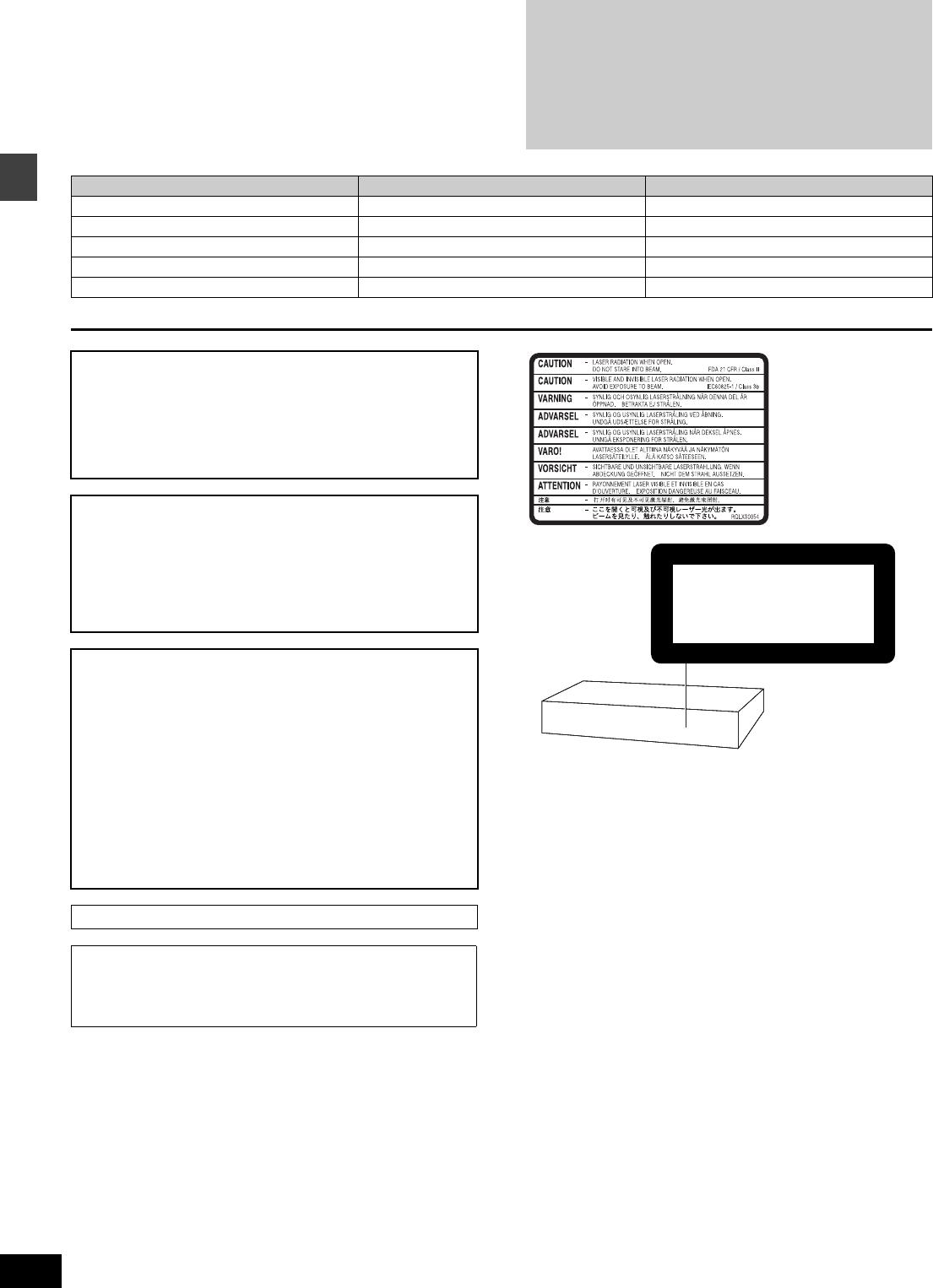Handleiding Panasonic Sc Ht700 Pagina 1 Van 44 English Bsi Microphone Wiring Diagram 2