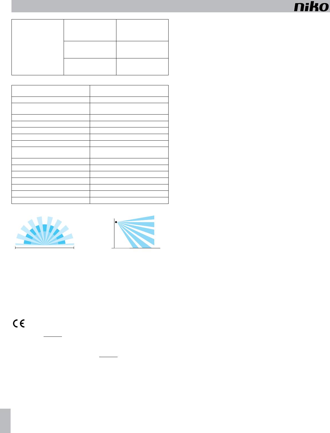 interracial dátumové údaje papiere