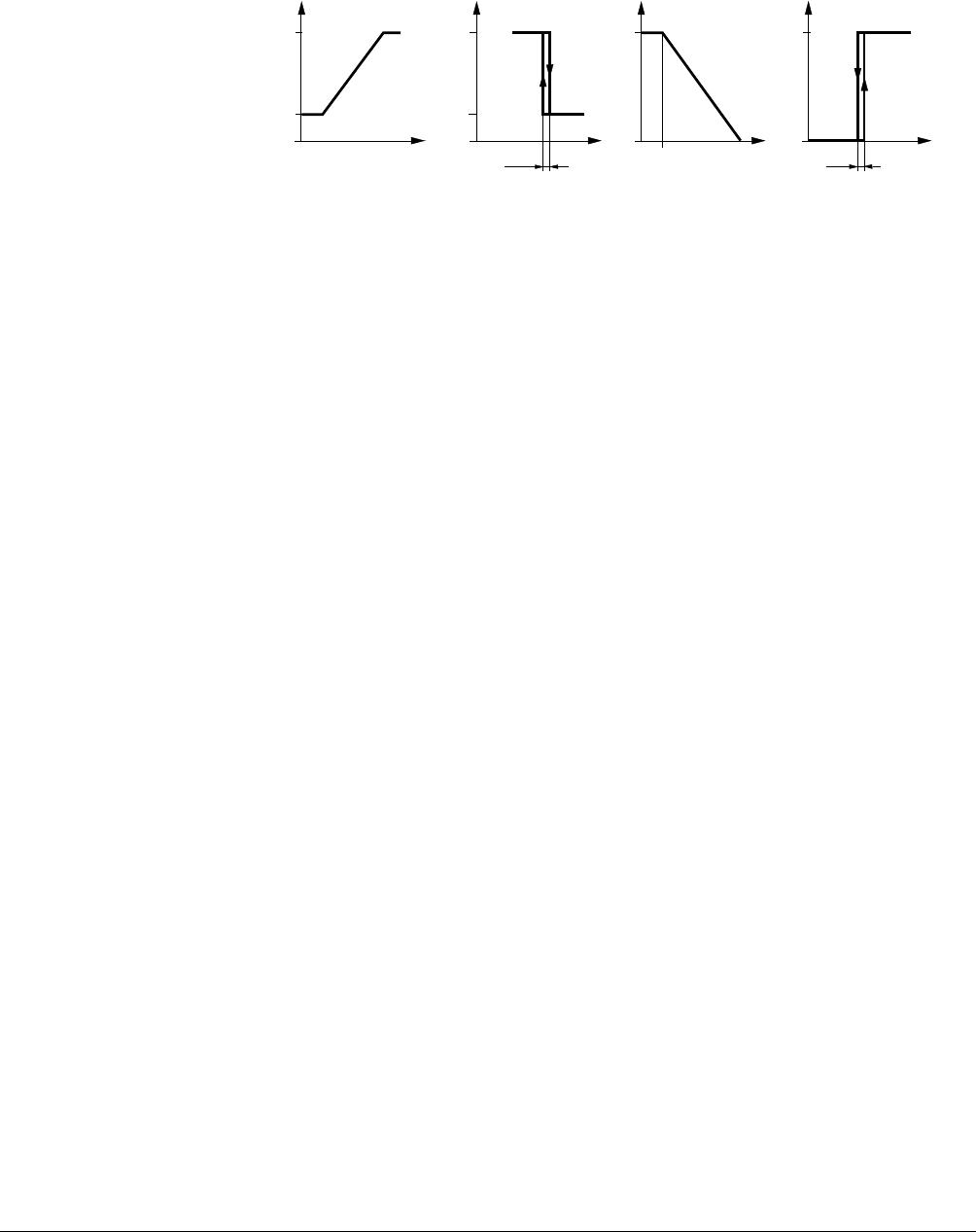 siemens d er actuator wiring diagram best wiring library ABZ Electric Actuator Wiring Diagram cm2n3204e 1 1999 siemens building technologies